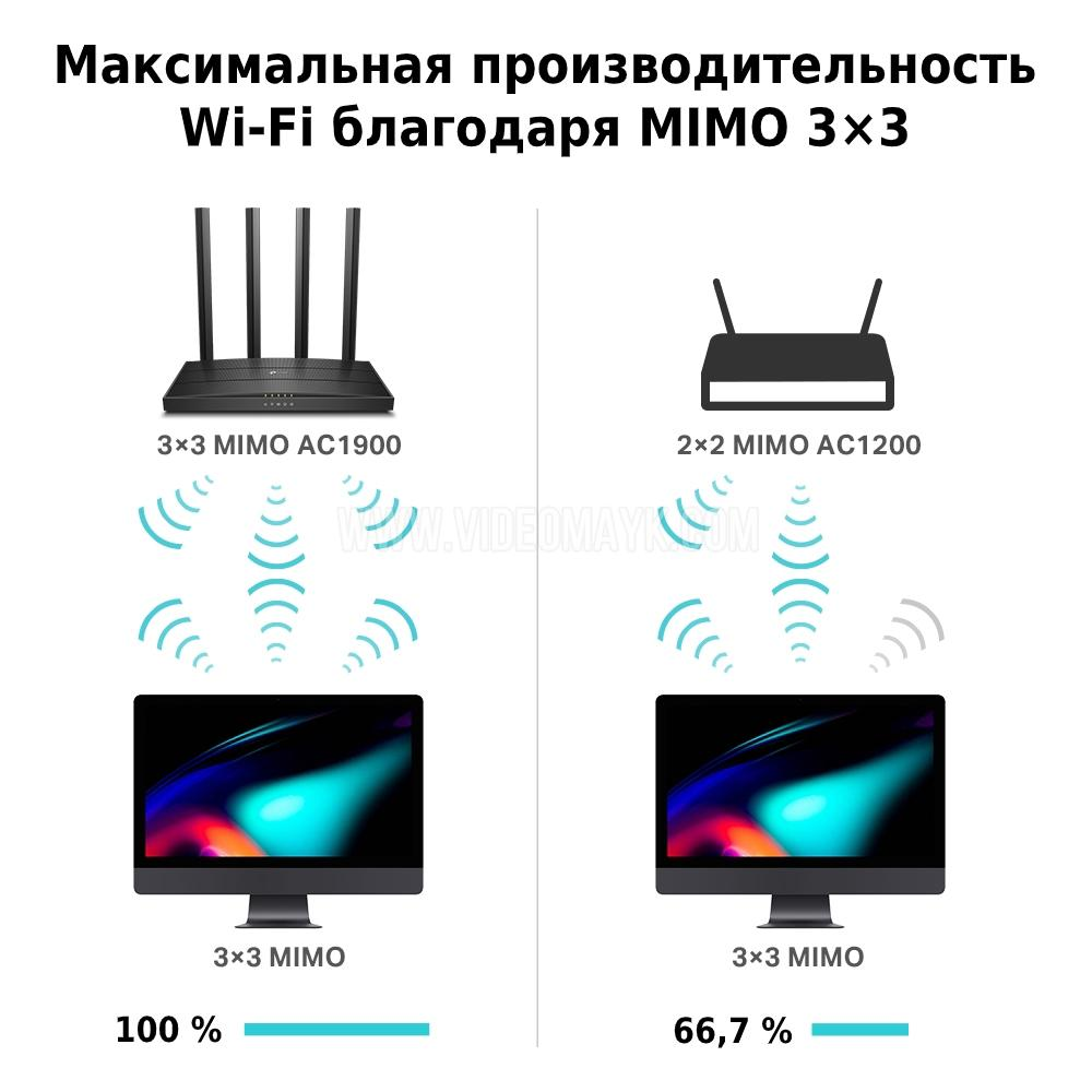 Archer C80 Хит AC1900 MU-MIMO Wi-Fi роутер
