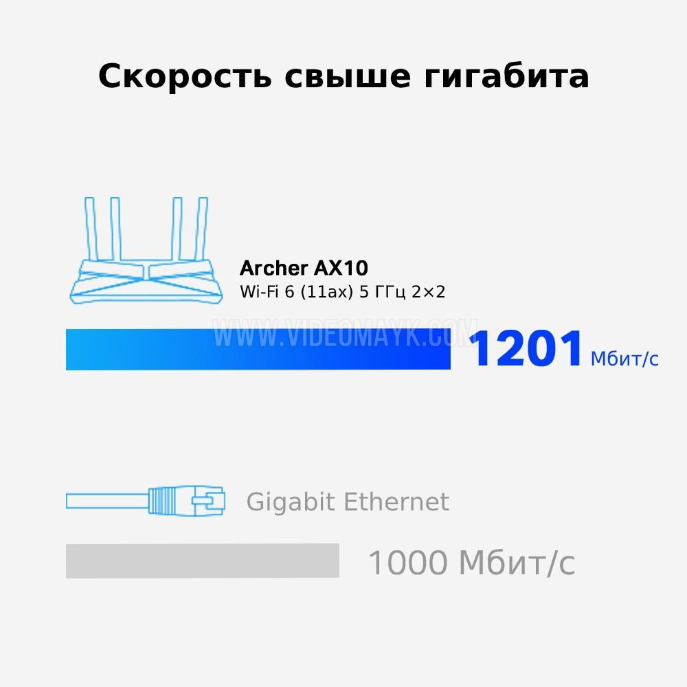TP-Link Archer AX10 WI-FI6 OFDMA